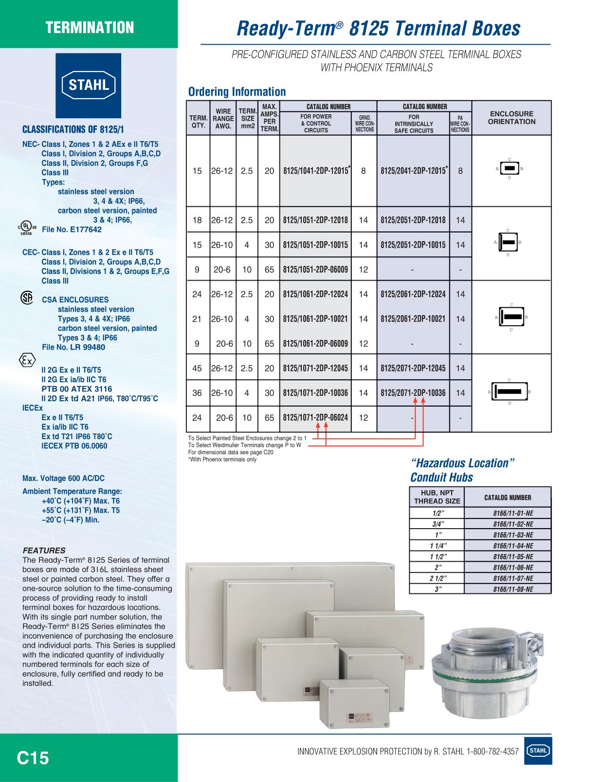 R Stahl Electrical Catalog 9016 - Page C15 Terminal Boxes