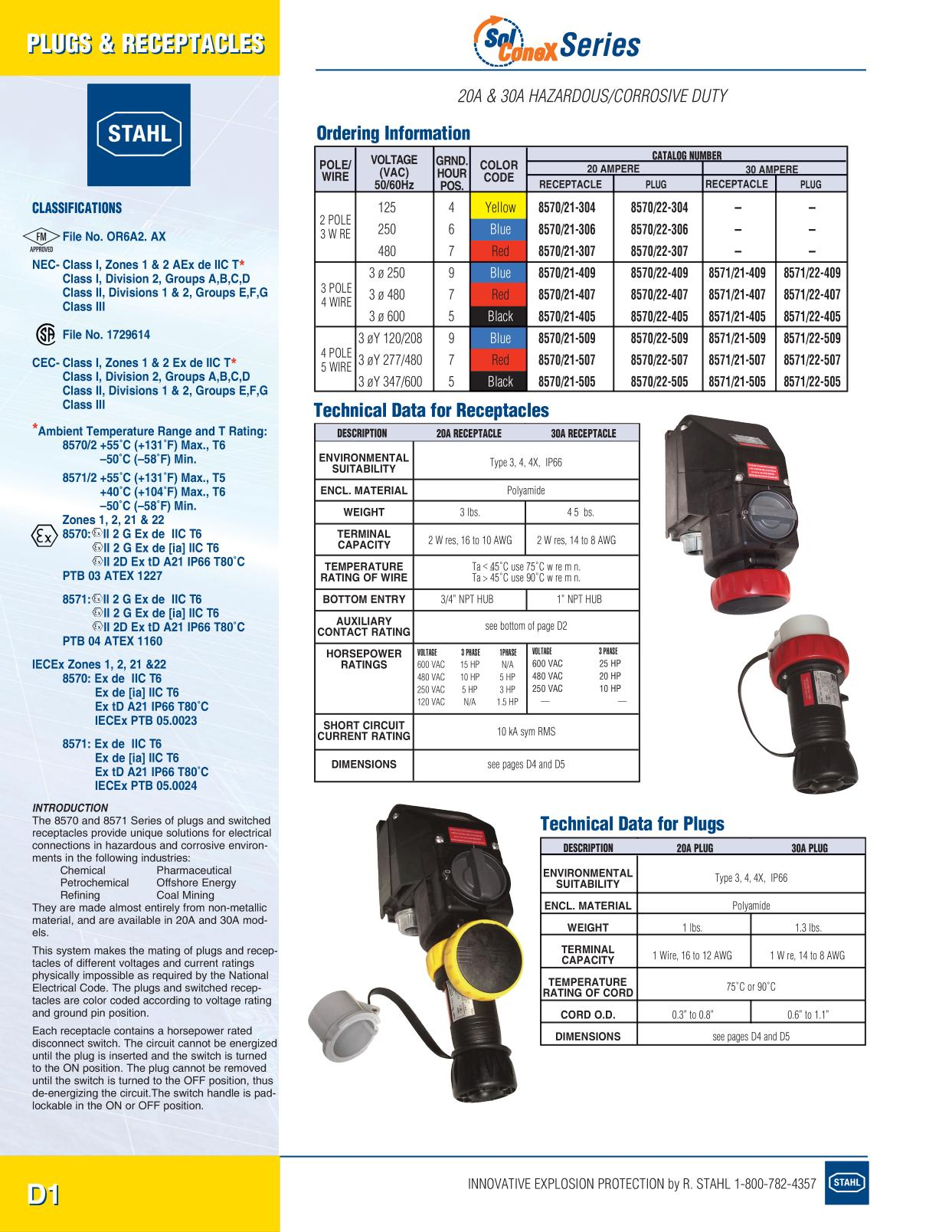R Stahl Electrical Catalog 9016 - Page D1 Plugs & Receptacles