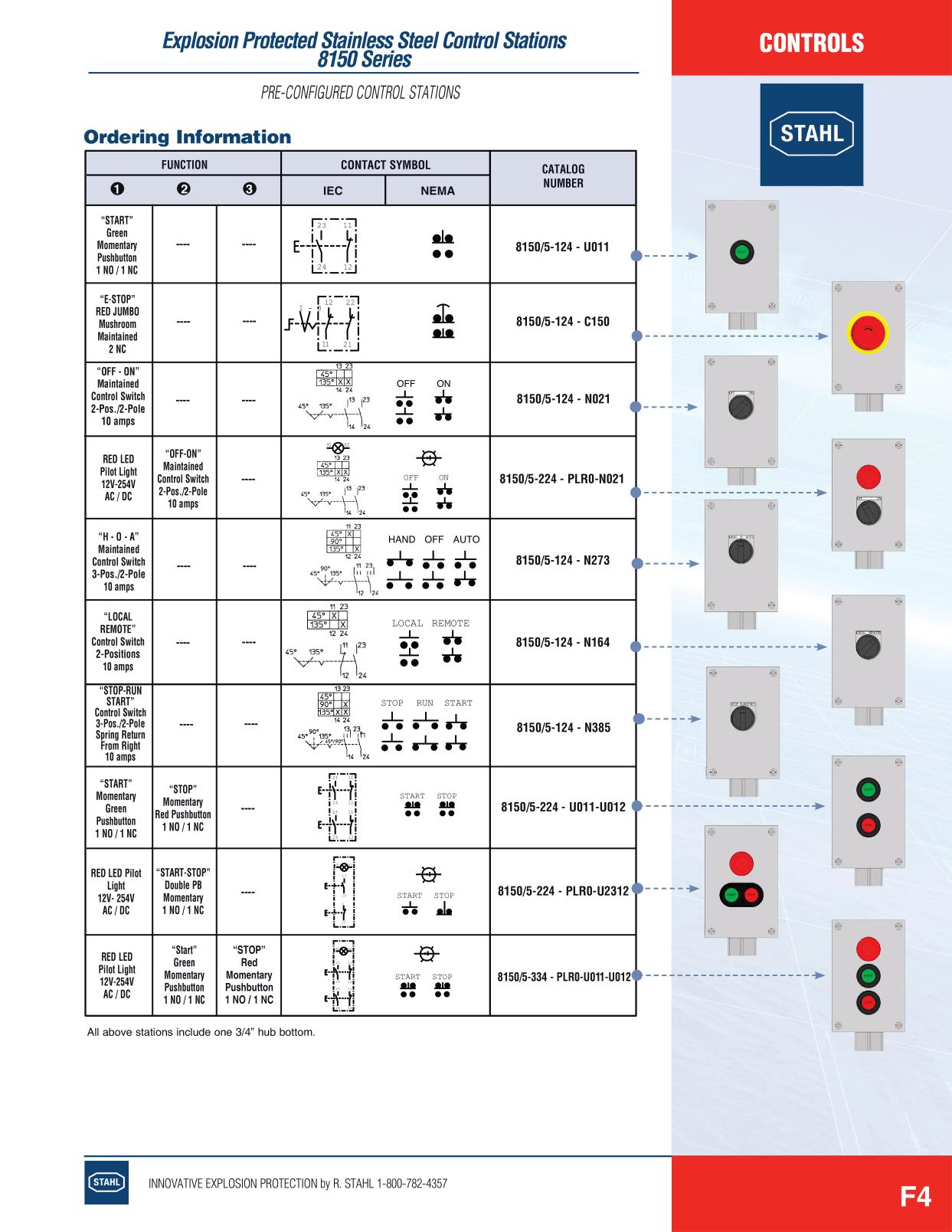 Control Stations - R Stahl Electrical Catalog 9016 Page F4