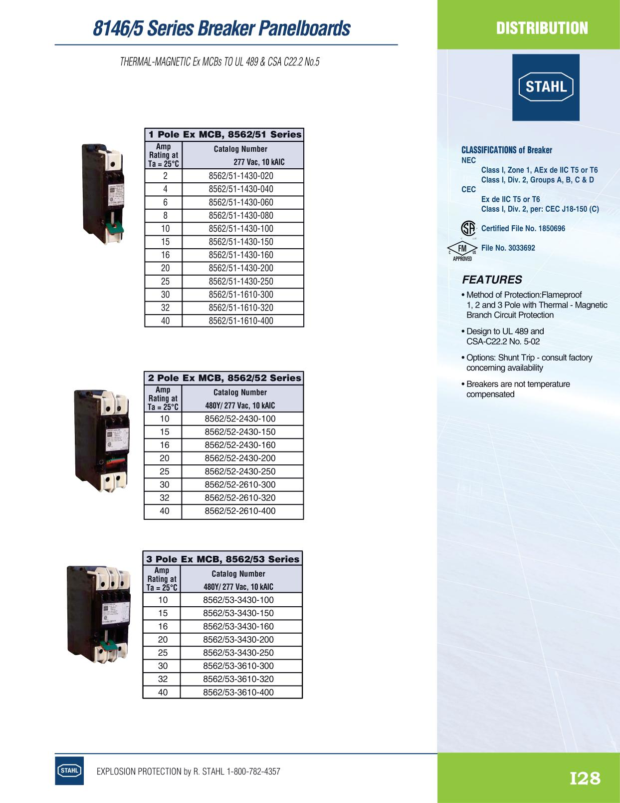 Distribution - R Stahl Electrical Catalog 9016 Page I28