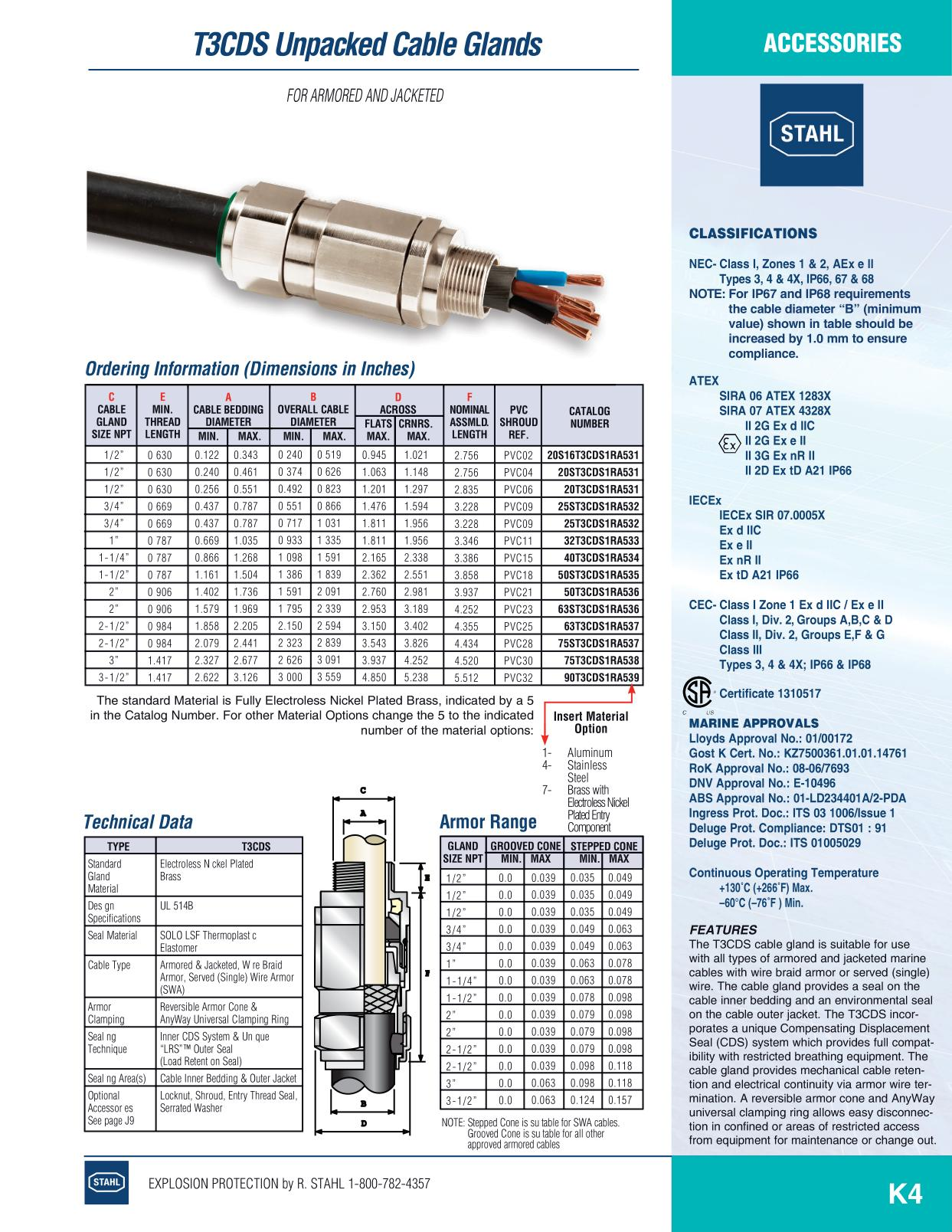 Accessories - R Stahl Electrical Catalog 9016 Page K4